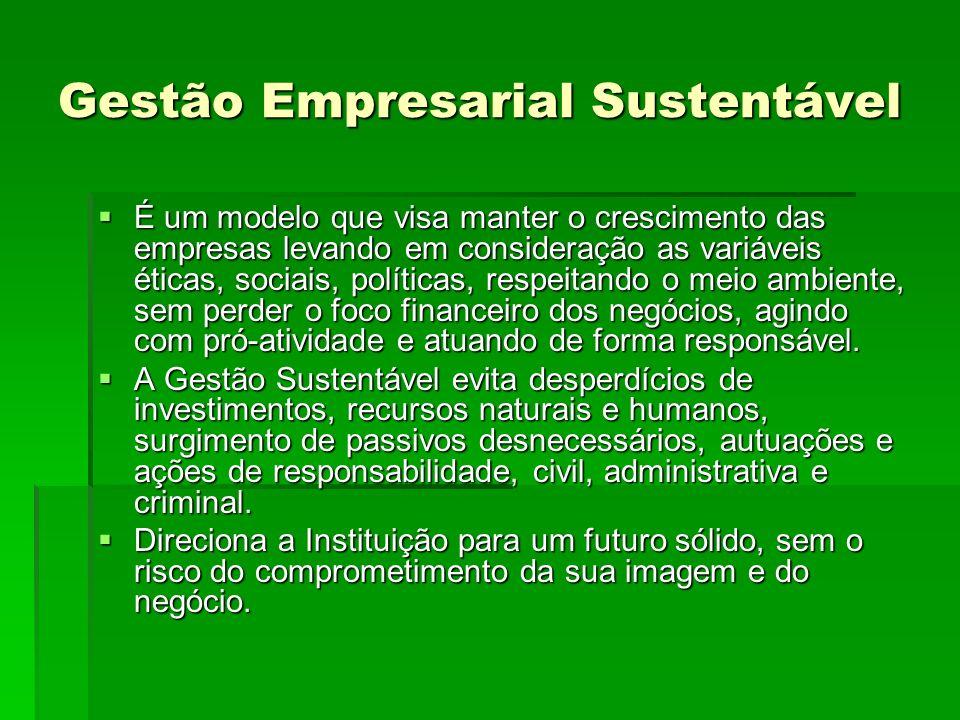 Gestão Empresarial Sustentável