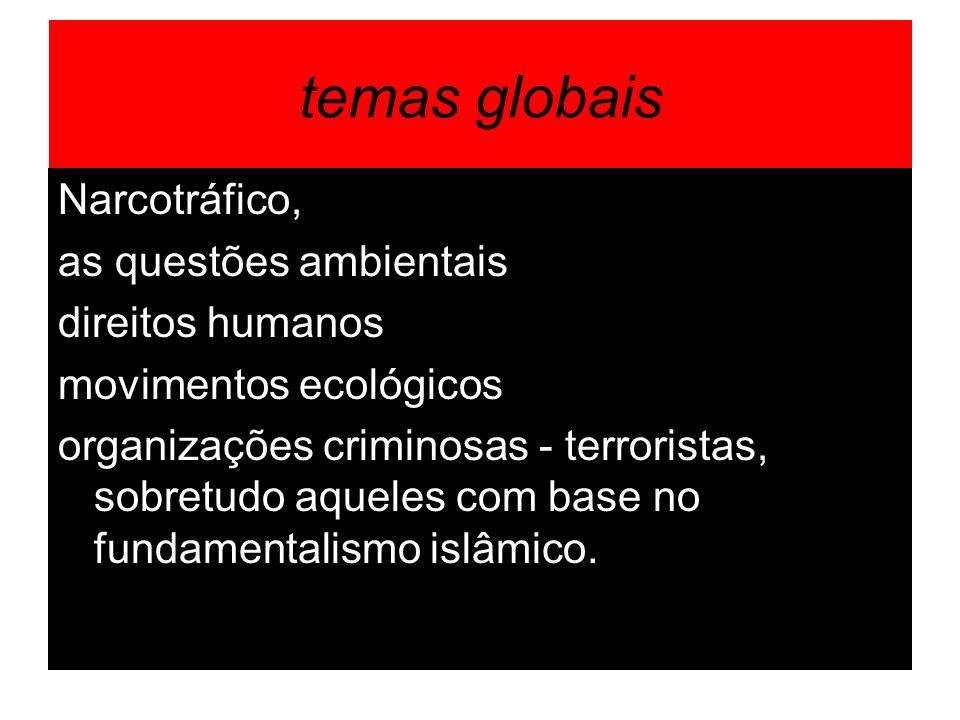 temas globais Narcotráfico, as questões ambientais direitos humanos