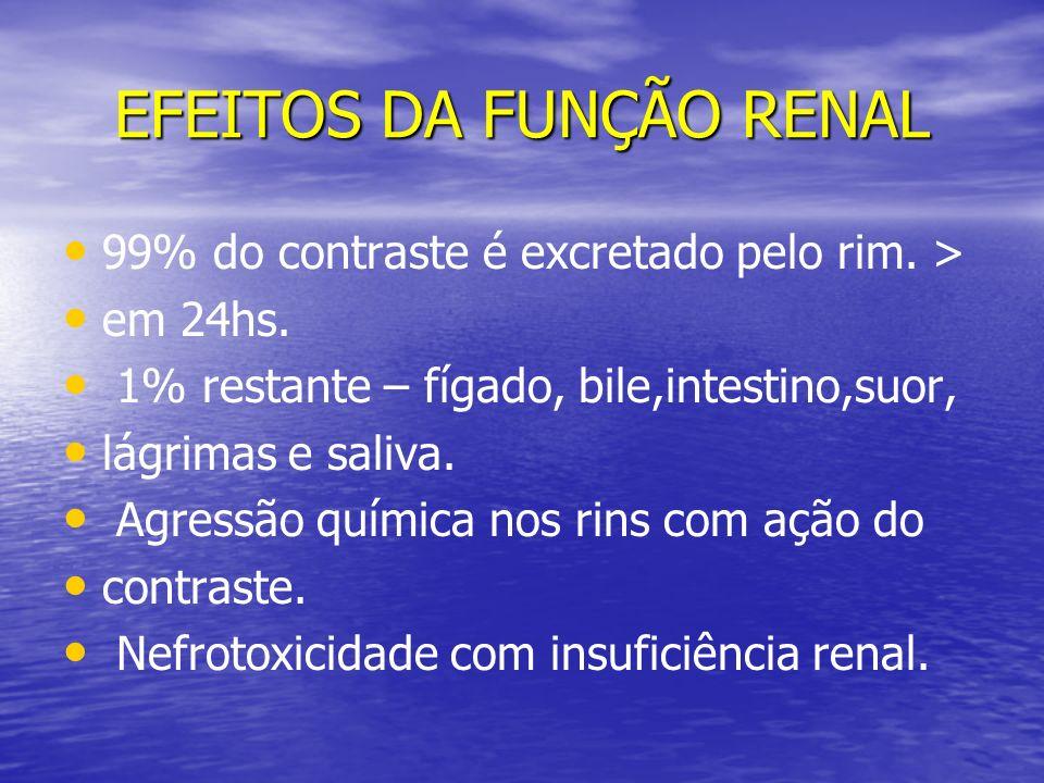 EFEITOS DA FUNÇÃO RENAL
