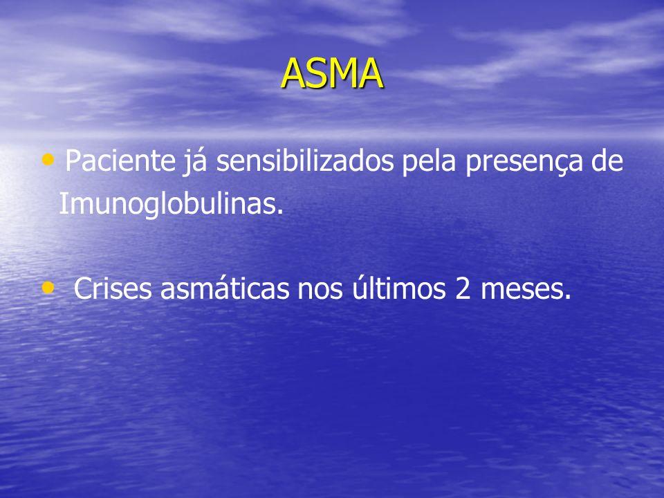 ASMA Paciente já sensibilizados pela presença de Imunoglobulinas.