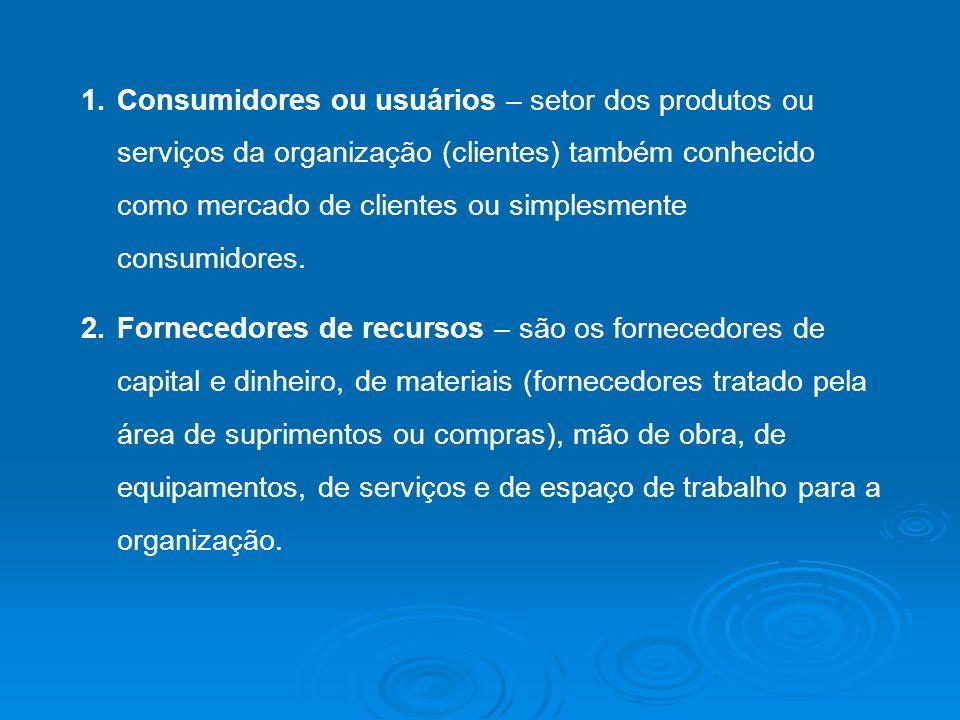 Consumidores ou usuários – setor dos produtos ou serviços da organização (clientes) também conhecido como mercado de clientes ou simplesmente consumidores.
