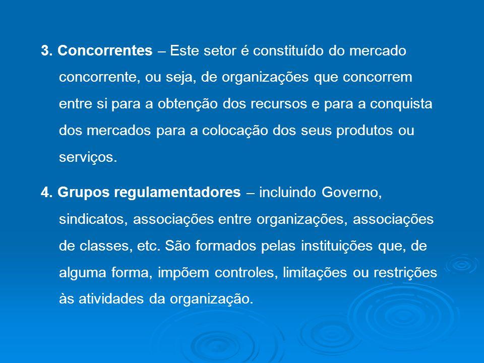 3. Concorrentes – Este setor é constituído do mercado concorrente, ou seja, de organizações que concorrem entre si para a obtenção dos recursos e para a conquista dos mercados para a colocação dos seus produtos ou serviços.