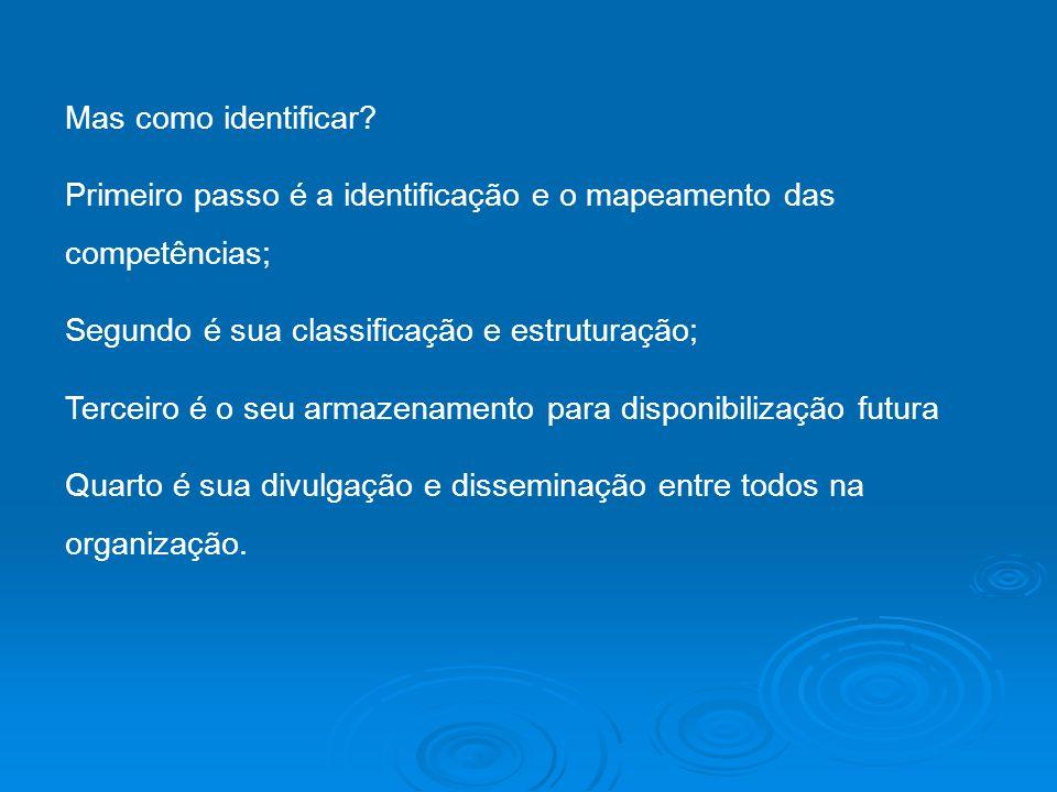 Mas como identificar Primeiro passo é a identificação e o mapeamento das competências; Segundo é sua classificação e estruturação;