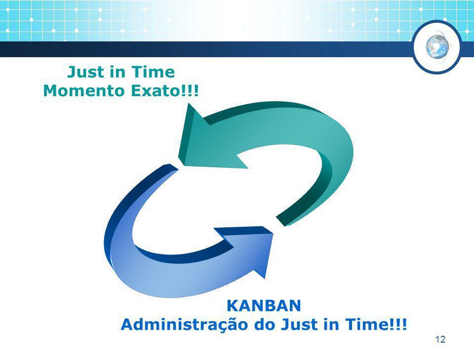 Administração do Just in Time!!!