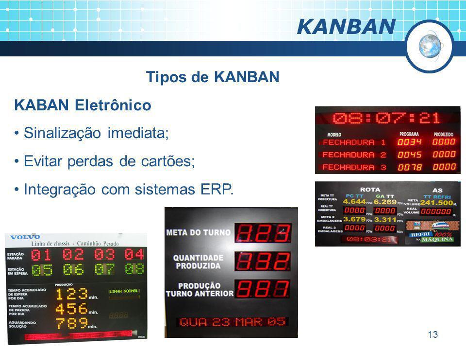 KANBAN Tipos de KANBAN KABAN Eletrônico Sinalização imediata;