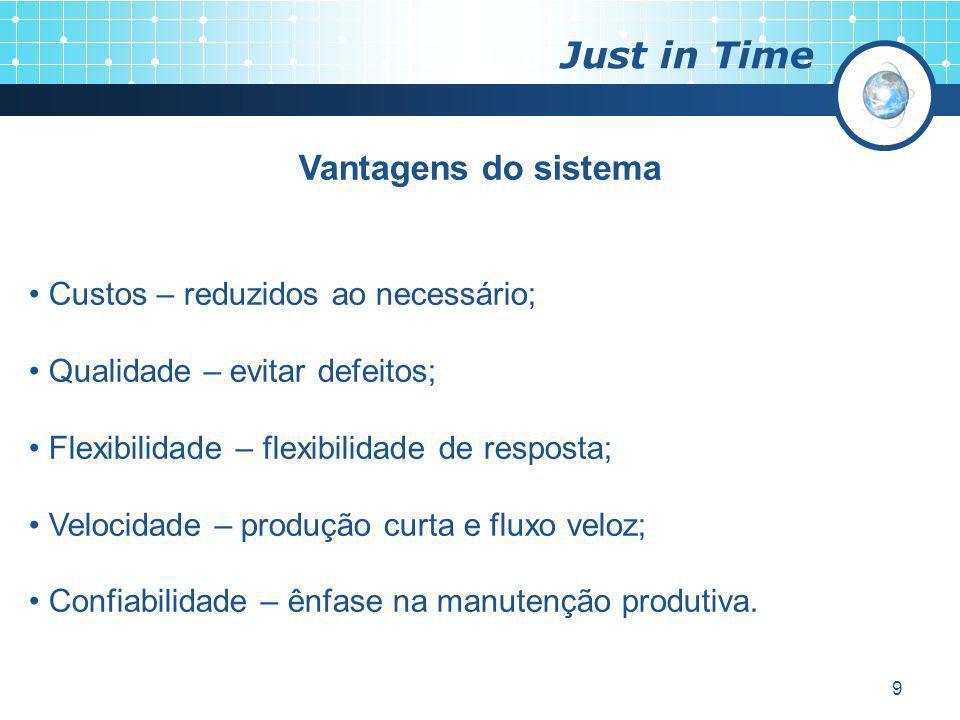 Just in Time Vantagens do sistema Custos – reduzidos ao necessário;
