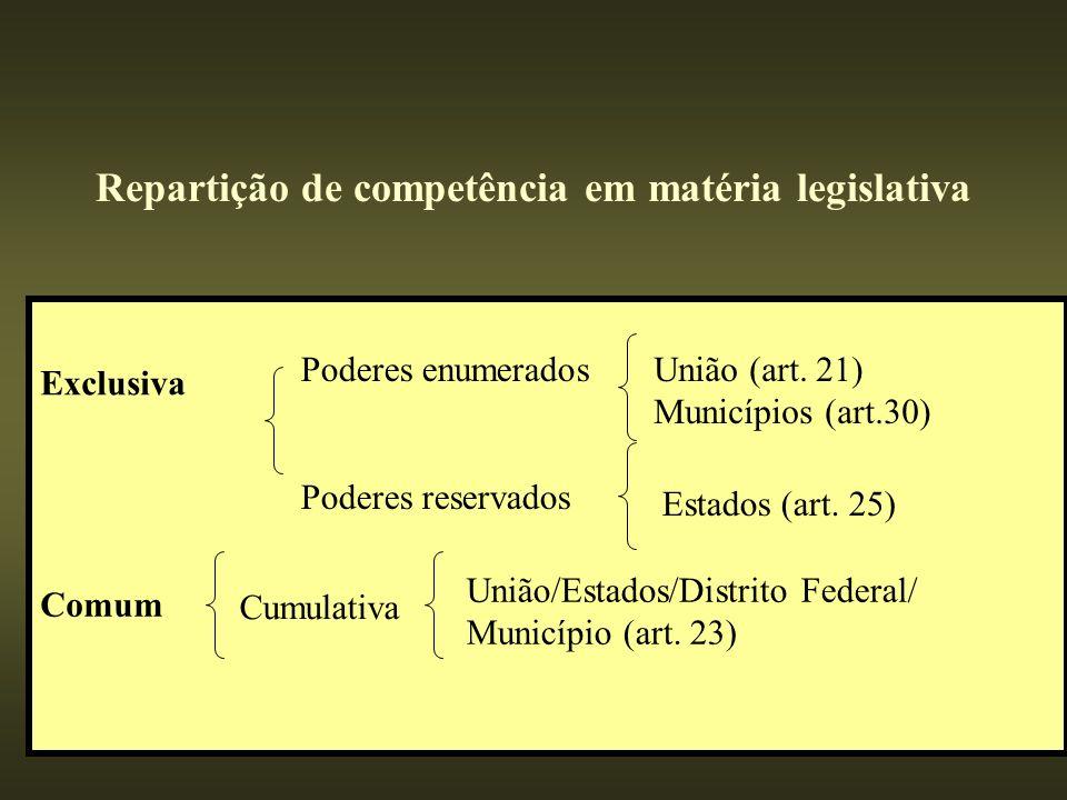 Repartição de competência em matéria legislativa
