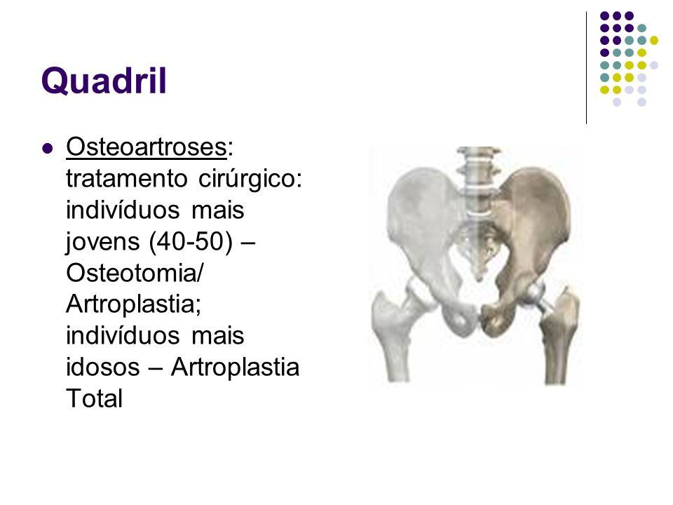 Quadril Osteoartroses: tratamento cirúrgico: indivíduos mais jovens (40-50) – Osteotomia/ Artroplastia; indivíduos mais idosos – Artroplastia Total.