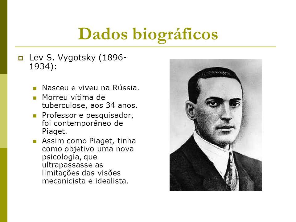 Dados biográficos Lev S. Vygotsky (1896-1934):