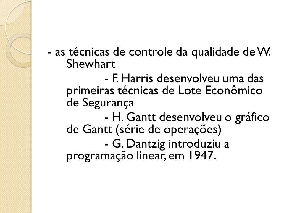 - as técnicas de controle da qualidade de W. Shewhart