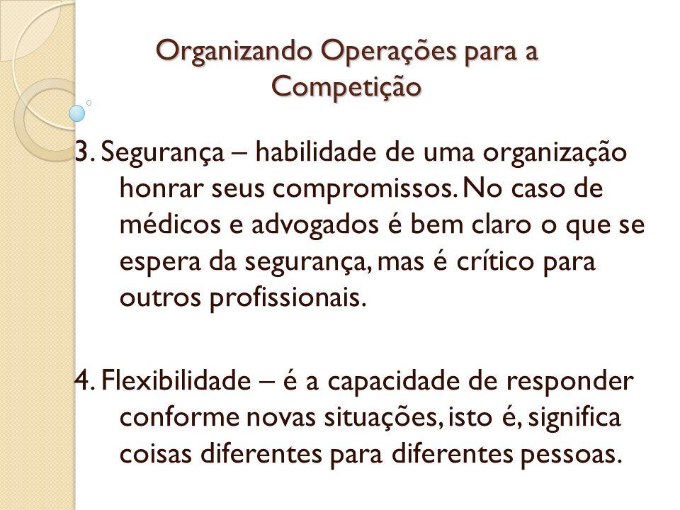 Organizando Operações para a Competição