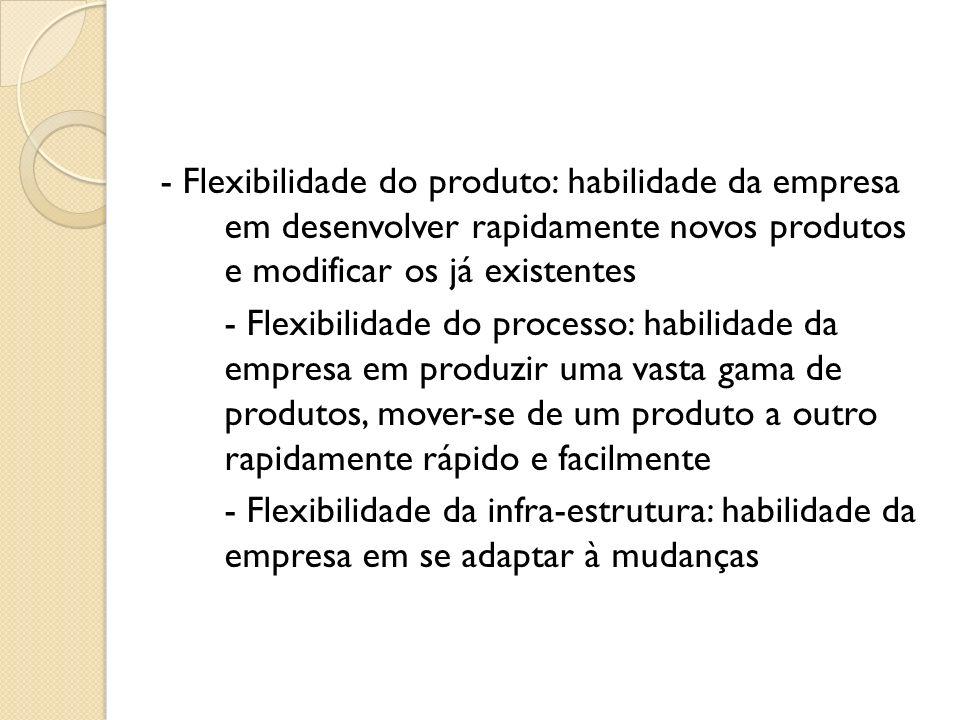 - Flexibilidade do produto: habilidade da empresa em desenvolver rapidamente novos produtos e modificar os já existentes