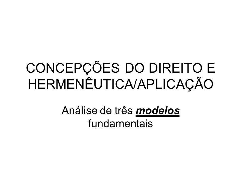 CONCEPÇÕES DO DIREITO E HERMENÊUTICA/APLICAÇÃO