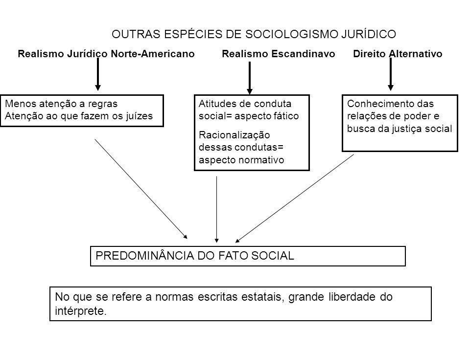 OUTRAS ESPÉCIES DE SOCIOLOGISMO JURÍDICO