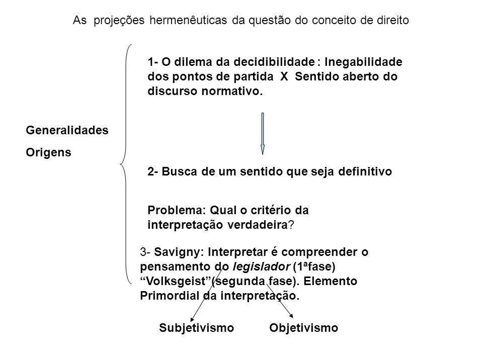 As projeções hermenêuticas da questão do conceito de direito
