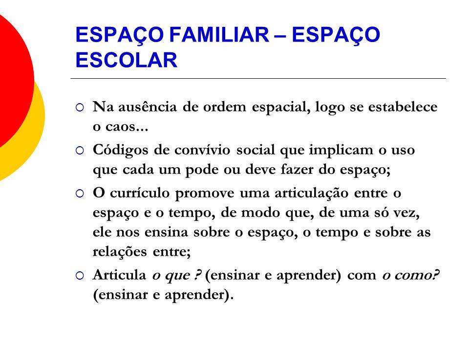 ESPAÇO FAMILIAR – ESPAÇO ESCOLAR