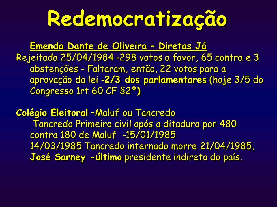 Redemocratização Emenda Dante de Oliveira – Diretas Já