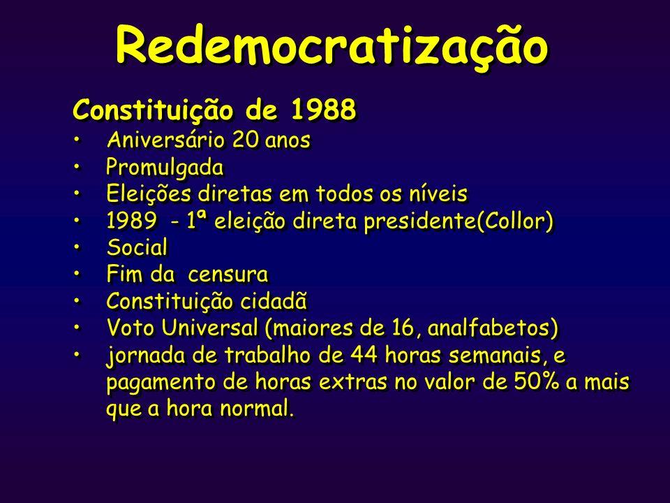 Redemocratização Constituição de 1988 Aniversário 20 anos Promulgada