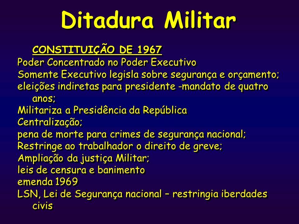 Ditadura Militar CONSTITUIÇÃO DE 1967