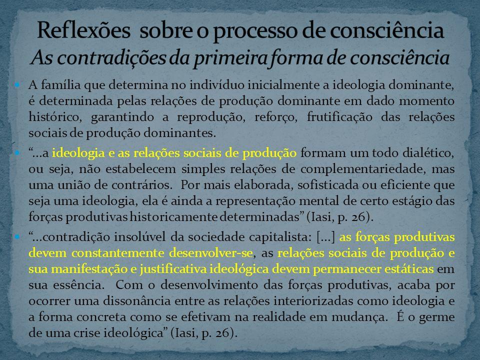 Reflexões sobre o processo de consciência As contradições da primeira forma de consciência