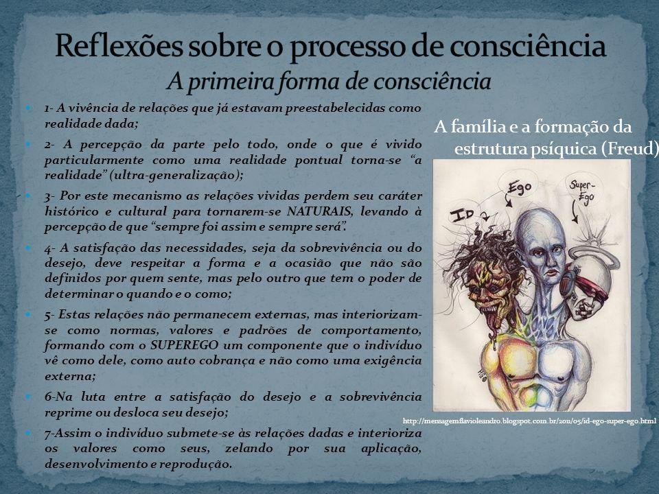 Reflexões sobre o processo de consciência A primeira forma de consciência
