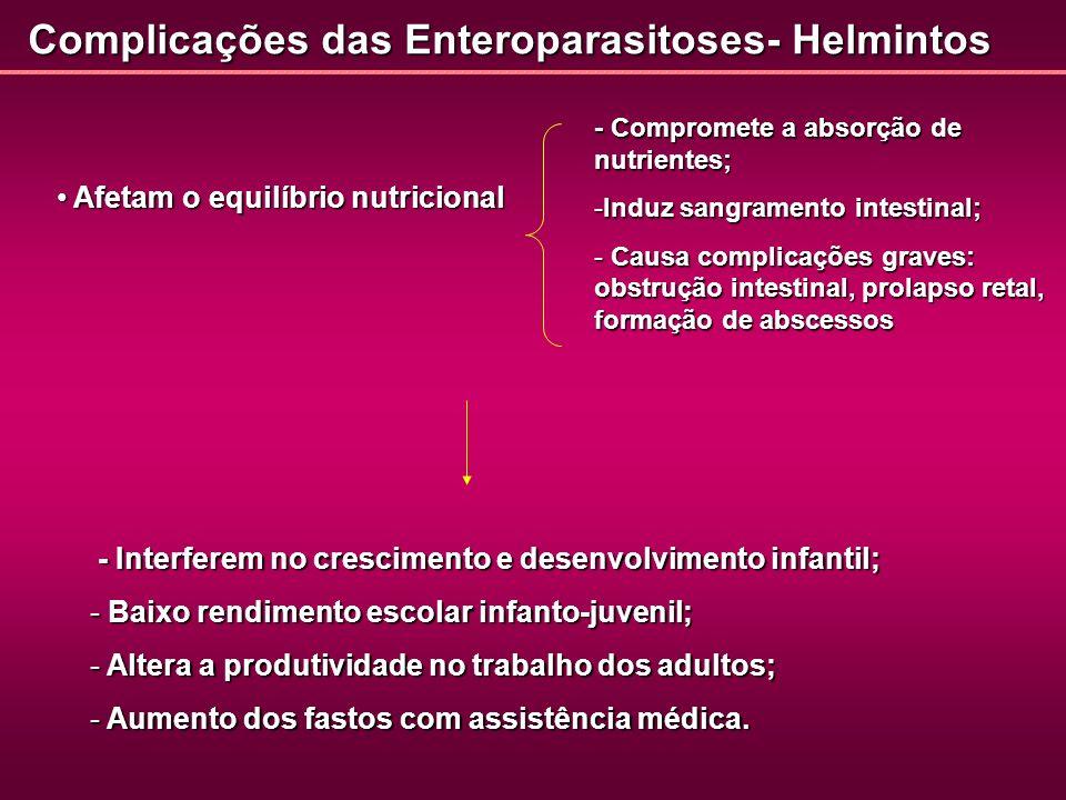 Complicações das Enteroparasitoses- Helmintos