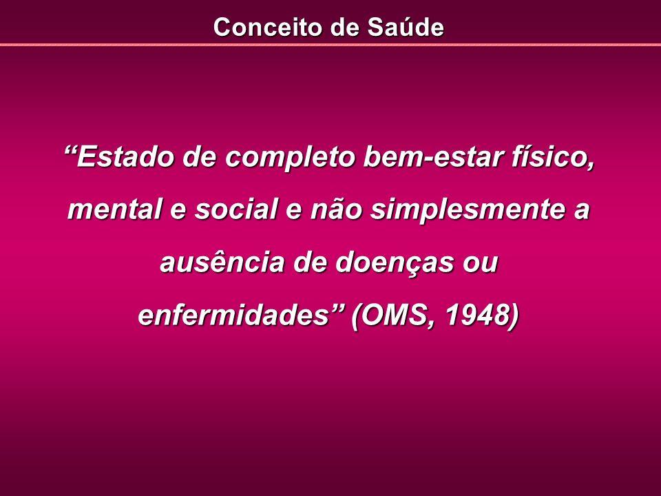 Conceito de Saúde Estado de completo bem-estar físico, mental e social e não simplesmente a ausência de doenças ou enfermidades (OMS, 1948)
