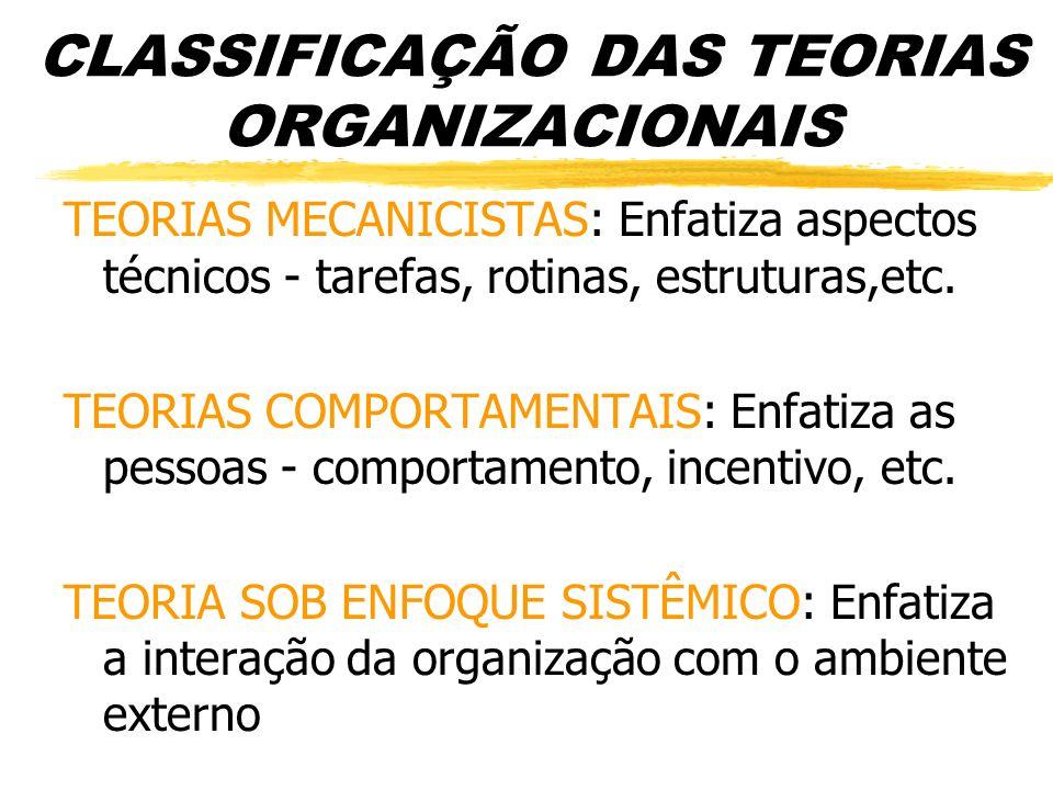 CLASSIFICAÇÃO DAS TEORIAS ORGANIZACIONAIS