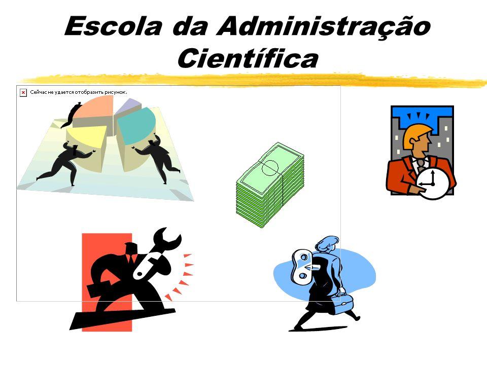Escola da Administração Científica