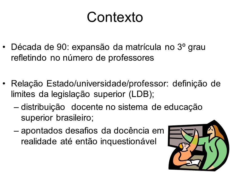 Contexto Década de 90: expansão da matrícula no 3º grau refletindo no número de professores.
