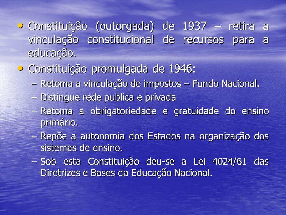 Constituição promulgada de 1946: