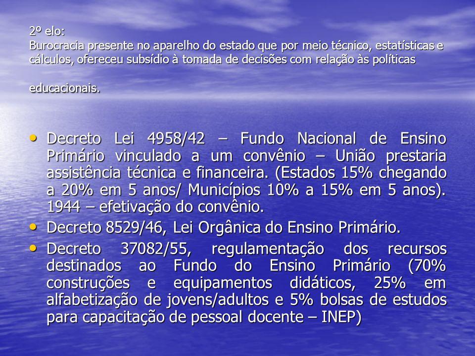 Decreto 8529/46, Lei Orgânica do Ensino Primário.