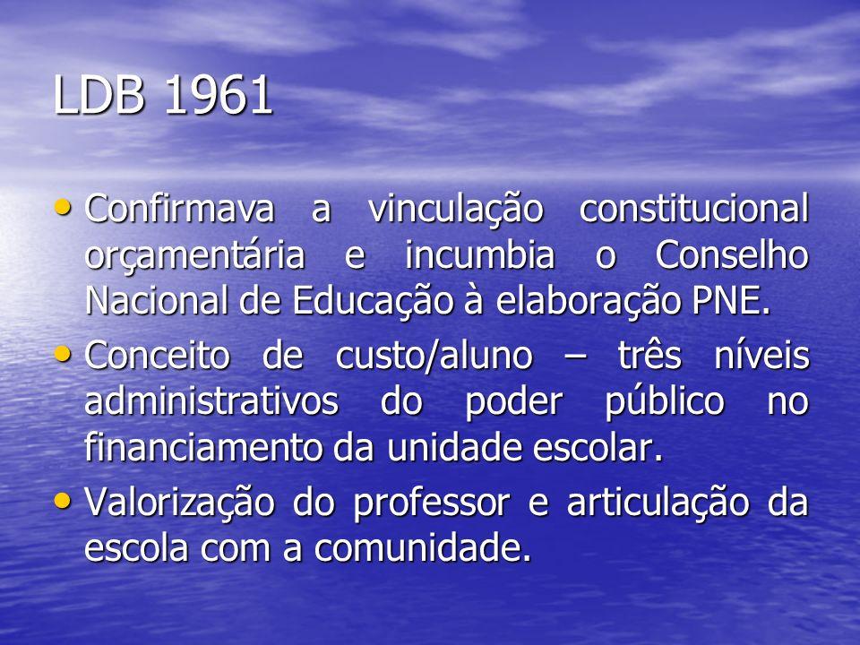 LDB 1961 Confirmava a vinculação constitucional orçamentária e incumbia o Conselho Nacional de Educação à elaboração PNE.