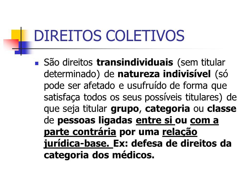 DIREITOS COLETIVOS