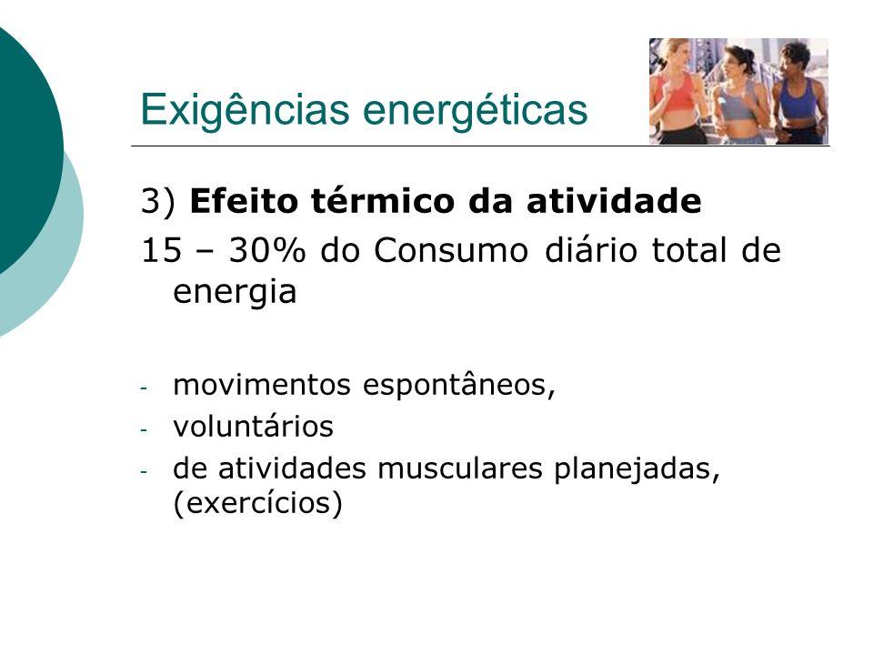 Exigências energéticas