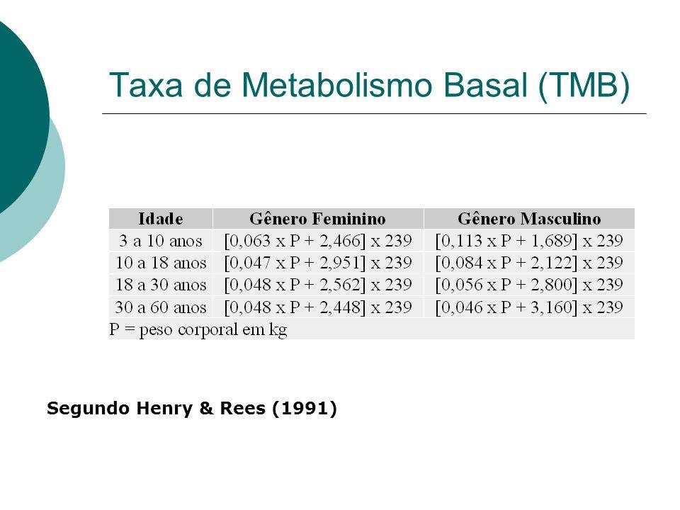 Taxa de Metabolismo Basal (TMB)