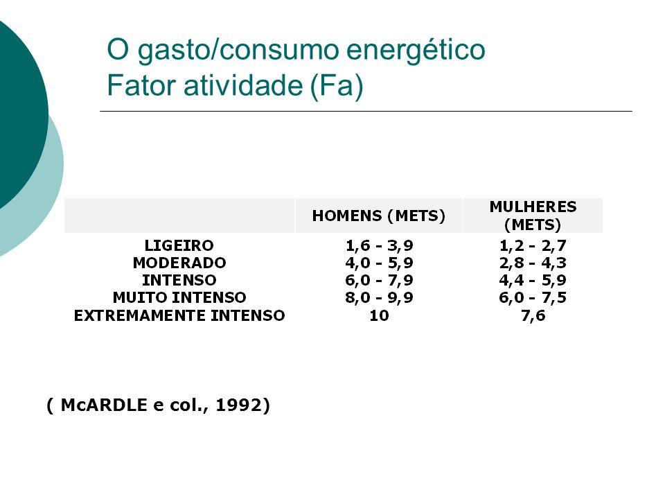 O gasto/consumo energético Fator atividade (Fa)