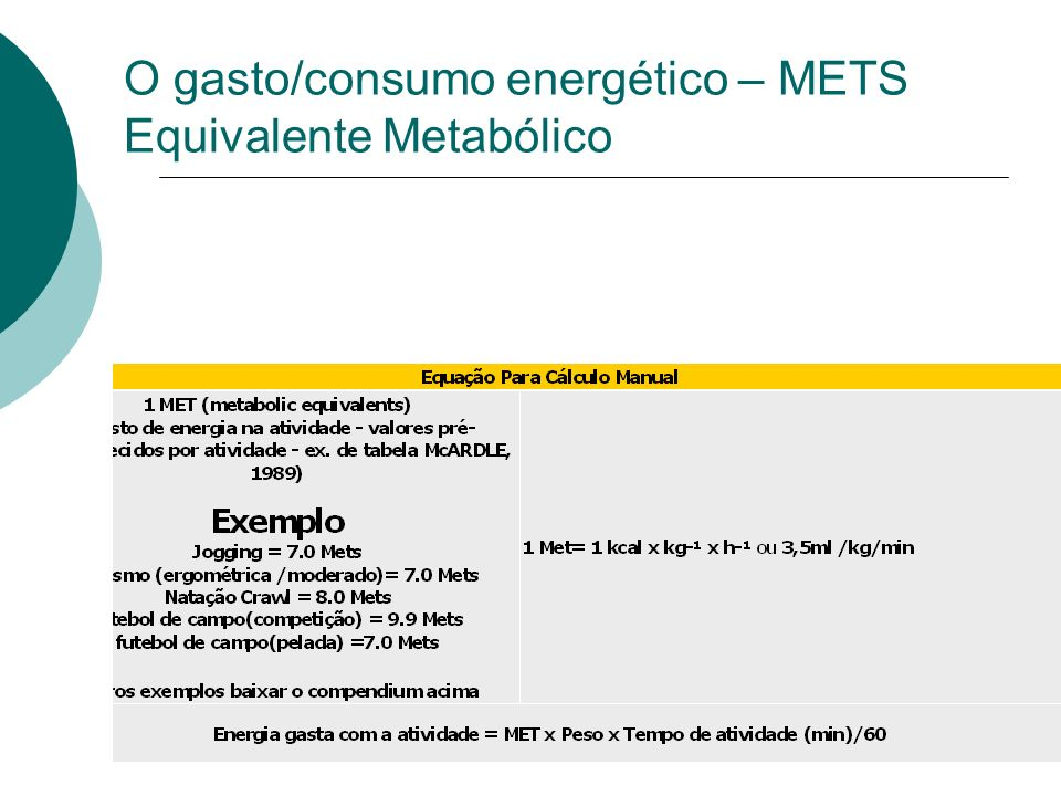 O gasto/consumo energético – METS Equivalente Metabólico