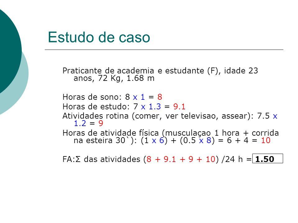 Estudo de casoPraticante de academia e estudante (F), idade 23 anos, 72 Kg, 1.68 m. Horas de sono: 8 x 1 = 8.