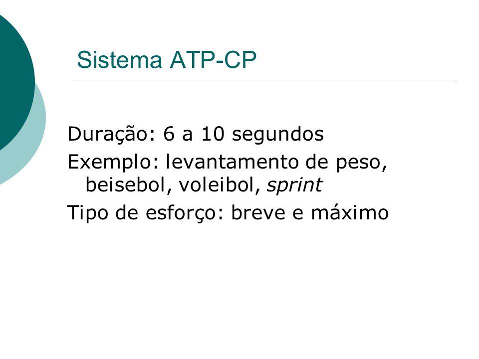 Sistema ATP-CP Duração: 6 a 10 segundos
