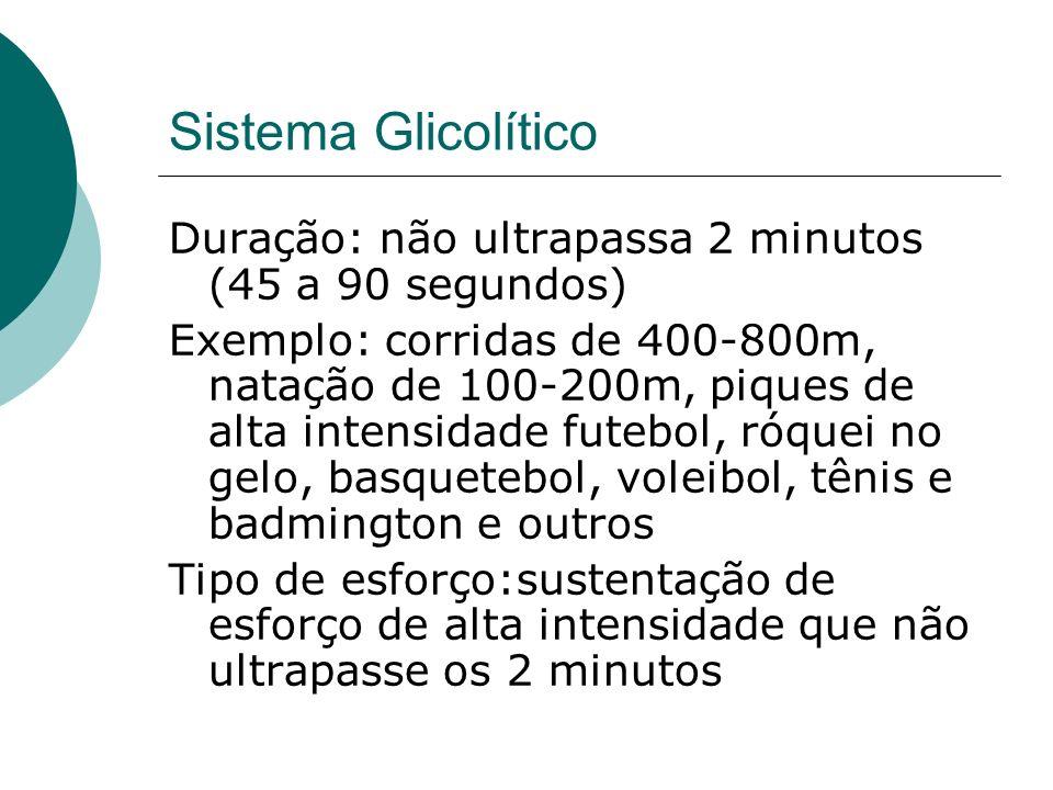 Sistema GlicolíticoDuração: não ultrapassa 2 minutos (45 a 90 segundos)