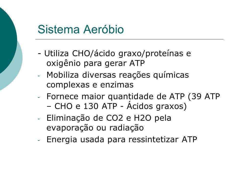 Sistema Aeróbio- Utiliza CHO/ácido graxo/proteínas e oxigênio para gerar ATP. Mobiliza diversas reações químicas complexas e enzimas.