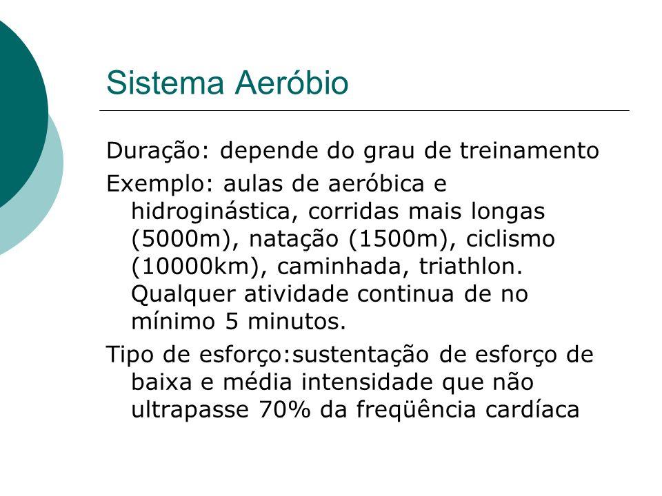 Sistema Aeróbio Duração: depende do grau de treinamento
