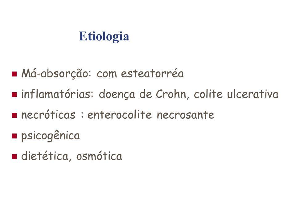 Etiologia Má-absorção: com esteatorréa