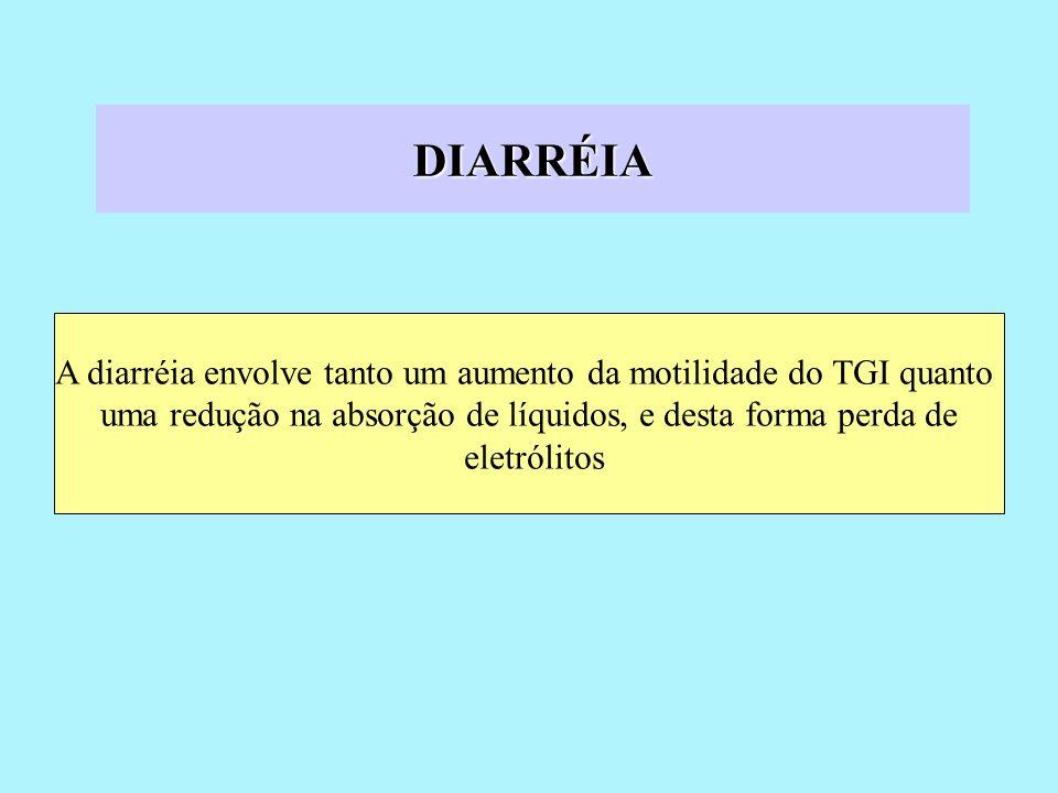 DIARRÉIA A diarréia envolve tanto um aumento da motilidade do TGI quanto. uma redução na absorção de líquidos, e desta forma perda de.