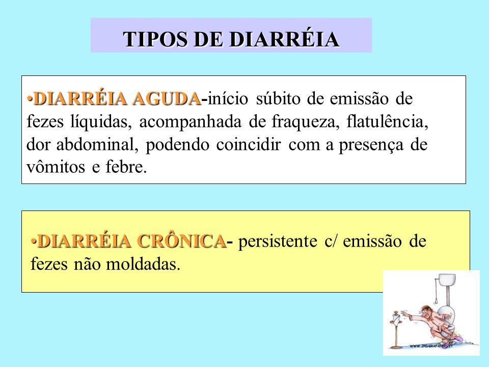 TIPOS DE DIARRÉIA