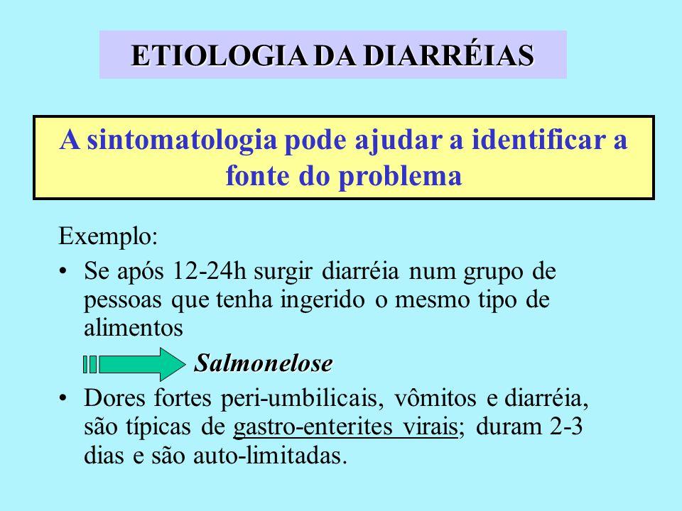 ETIOLOGIA DA DIARRÉIAS