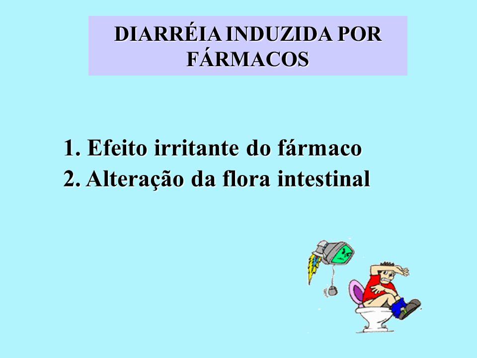 DIARRÉIA INDUZIDA POR FÁRMACOS