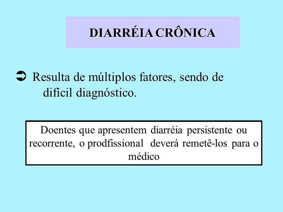 Resulta de múltiplos fatores, sendo de difícil diagnóstico.