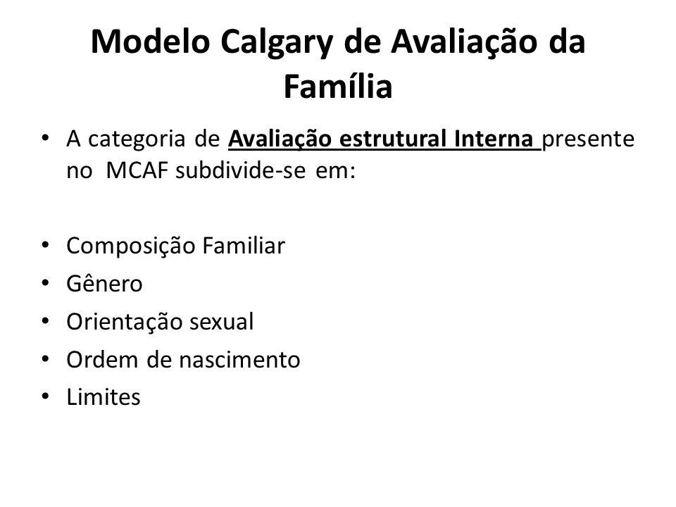 Modelo Calgary de Avaliação da Família